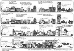 """The Metamorphosis of an English Town 1970  Peter Cook"