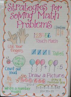 kindergarten math problem solving chart - Google Search