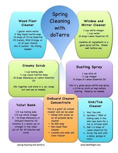 Who's says spring cleaning is only for the spring?  Natural Cleaning Products with doTERRA essential oils.