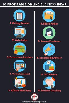 Wanna become a Entrepreneur but don't have money to start earning? Then you are at the right place because today I am going to tell you 10 business Ideas which you can start without any investment . All you need is passion and desire to grow rich. New Business Ideas, Business Money, Start Up Business, Business Planning, Online Business, Digital Marketing Strategy, Business Marketing, Financial Success, Business Motivation