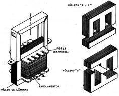 Enrolamento de Pequenos Transformadores e Bobinas (ART2369)