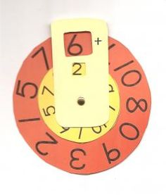 Math: Addition, Subtraction, Multiplication, Division DIY Fact Wheels