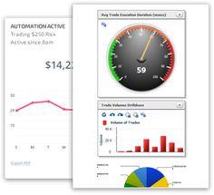 Free Profit Software Generates $14,561 Per Day
