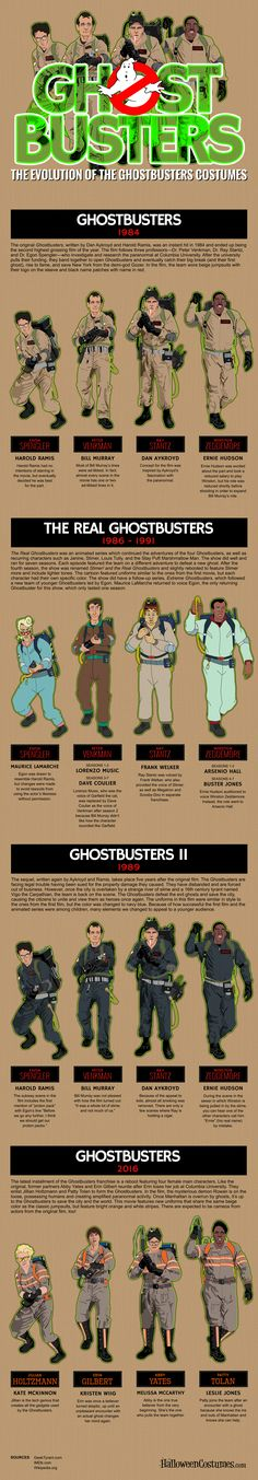 How did the Ghostbusters iconic uniforms change in the past 30+ years? From the original cast with Bill Murray to the 2016 version with Melissa McCarthy, see all their outfits and personalities that come with it in our infographic!