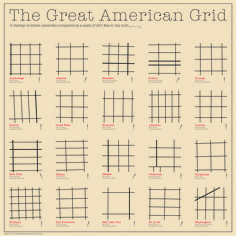 American Grid Comparison - Grid plan - Wikipedia, the free encyclopedia