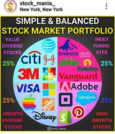 Stock Market Investing, Investing In Stocks, Investing Money, Financial Quotes, Financial Literacy, Investing For Retirement, Social Entrepreneurship, Budgeting Finances, Money Management