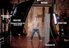 Good lighting post by Beth Forester.    Includes photos w/ just main light, main plus reflector, main, reflector, hair, main/reflector/hair/kicker