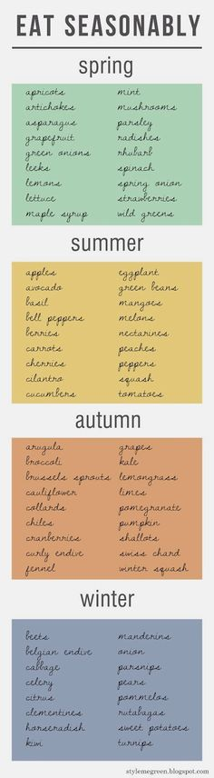 eating with the seasons