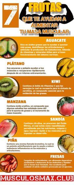 Las 7 frutas que debes comer para aumentar la masa muscular #nutrición #fitness