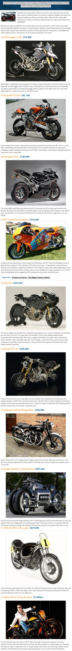Speaking of #Bikes. 10 Most #Expensive Big Motor Bikes In The World: Is Harley Davidson Still A Top Brand? #Performance #HarleyDavidson #Museum #HarleyDavidsonBike #Bike #motorcycle #biker