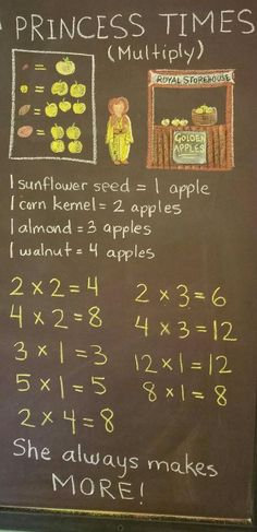 long multiplication house waldorf에 대한 이미지 검색결과