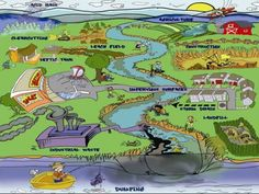 What is Water Pollution? The Sources and Impacts of Water Pollution Environmental Science Projects, Science Fair Projects, Environmental Issues, Science Activities, Teaching Science, Biology Experiments, Biology Lessons, Weather Activities, Ap Biology
