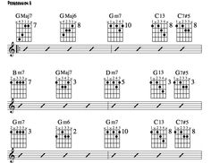 Jazz Guitar Lessons • Jazz Chord Substitution Part Three • Charts, Altered Chords, Videos.