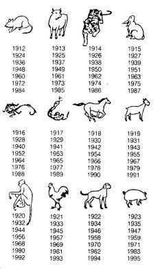 Chinesische sternzeichen 1987