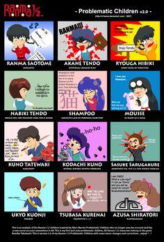 Ranma Problematic Children by *villamar on deviantART