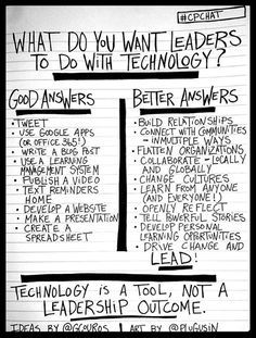 A4 This is an amazing graphic by @plugusin & @gcouros. It really defines what Ts should do w tech. #teacherfriends