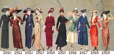 """whattheskell: """"Women's Dress & Style from 1900 to 1919"""""""