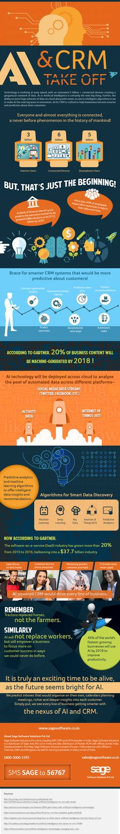 #AI & #CRM - What it means for businesses?   Check out this cool infographic here.  #IoT #BigData #MachineLearning