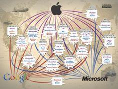 Apple vs Google vs Microsoft  Infographic #infografia