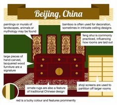 TapiceriaBas3 Modificar descripción ¡13 estilos de diseño de interiores del mundo! ¿Con cual te identificas? TapiceriaBas3 Shoji Screen, China Painting, Ceiling Design, Wood Furniture, Hand Carved, Bamboo, Carving, Layout, Landscape