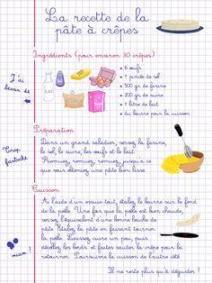 recette crepes