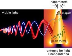 Nanoplasmonics makes the impossible possible