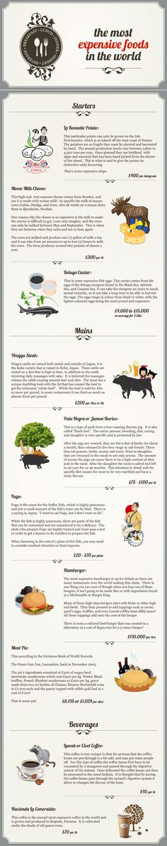 The Most Expensive Foods In The World   #infographic #Food #Expensive
