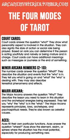 http://psychic.digimkts.com I love this. 24/7: 855-976-3061 Tarot Tips. http://arcanemysteries.tumblr.com/