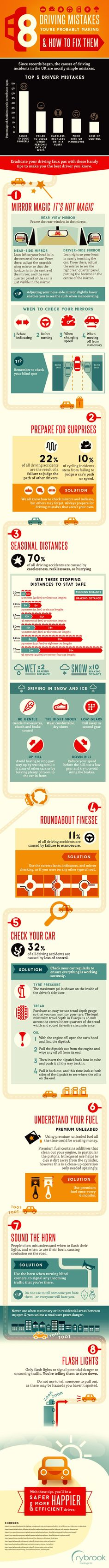 8 Driving Mistakes You Didn't Know You Were Making #Infographic #Driving http;//finelinedrivingacademy.co.uk