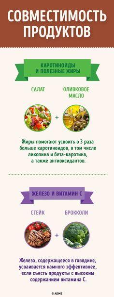 Лучшие сочетания продуктов с точки зрения пищевой ценности и усвояемости. Обсуждение на LiveInternet - Российский Сервис Онлайн-Дневников