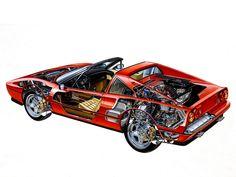 1985-1989 Ferrari 328 GTS designed by Pininfarina - Illustration credited to Bruno Betti