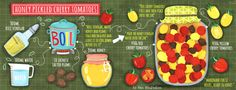 Honey Pickled Cherry Tomatoes recipe illustration illustrated by UK based food illustrator Liv Wan Pickled Cherry Tomatoes Recipe, Pickled Cherries, Cherry Tomato Recipes, Vinegar And Water, Rice Vinegar, Chinese Salt, Professional Photo Printer, New Recipes, Cooking Recipes