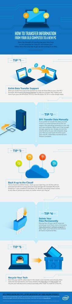 Check out these tips and tricks to transfer information from your old computer to your new PC