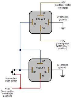 Sistema de luces de una moto