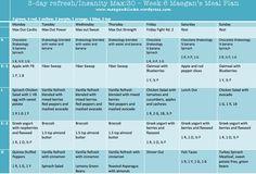 Maegan Blinka, Max Out Cardio, Insanity Max 30, Insanity Max 30 Month 2, Insanity Max 30 Meal Plan, 3-day refresh Meal Plan, 21 day fix Meal plan, Clean eating,