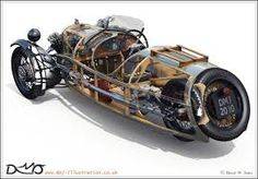 Morgan Three Wheeler Cutway