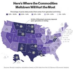 Commodity Carnage Will Hurt These 10 States The Most