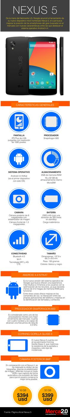 El Nexus 5 (by Google)