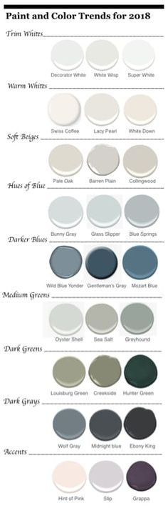 Benjamin Moore, color of the year predicted paint colors . Benjamin Moore, co Colores Benjamin Moore, Benjamin Moore Colors, Pale Oak Benjamin Moore, Benjamin Moore Paint, Cloud Cover Benjamin Moore, Benjamin Moore Decorators White, Oyster Shell Benjamin Moore, Collingwood Benjamin Moore, Benjamin Moore Bedroom