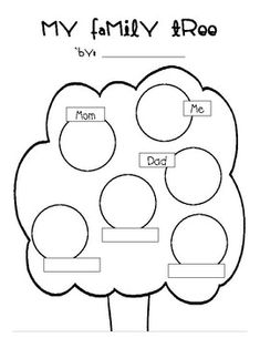 Family Tree--Students fill in and illustrate the members of their family in this graphic organizer. Preschool Rules, Preschool Learning Activities, Preschool Activities, Family Activities, Family Tree Template Word, Family Tree Worksheet, Kindergarten Social Studies, Kindergarten Activities, Family Theme
