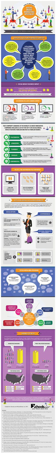 How To Become a Social Media Marketing Specialist #Infographic #Career #HowTo