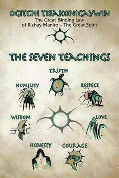 The Seven Teachings