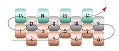 Soho Hana - Tissage peyote - étape 6 Creation Deco, Beading Patterns, Silicone Molds, Creations, Weaving, Beaded Bracelets, Diy, Soho, Beads