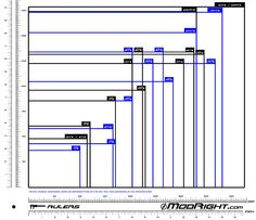 MOBO - sigle relative ai form factor - 2