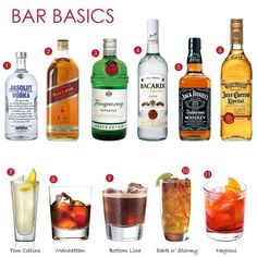 Groom's Corner: The Perfectly Stocked Bar - Hausbar&Cocktails - Cocktail Drinks, Cocktail Recipes, Tequilla Cocktails, Whiskey Drinks, Bacardi Drinks, Liquor Drinks, Craft Cocktails, Vodka Red, Alcohol Drink Recipes