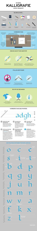 | Werden Sie zum Kalligrafie-GuruMOO Blog Deutschland