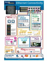 FREE Ethernet Connectivity Reference Poster on http://www.icravefreebies.com