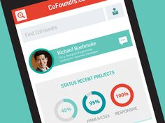App for CoFoundrs Community by Shailesh Mistry