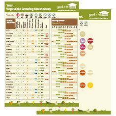 Thinking about growing your own veggies? Create, download and print your own PERSONAL vegetable growing cheatsheet with this interactive tool.