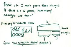 Good overview of Singapore Math.